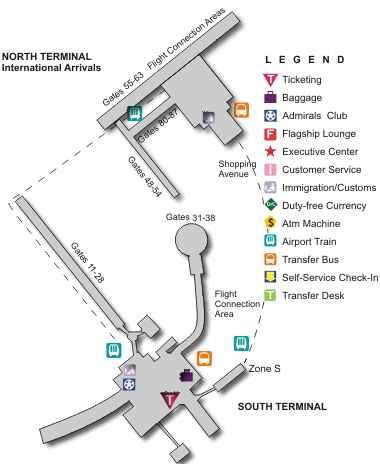 Aeropuerto Gatwick